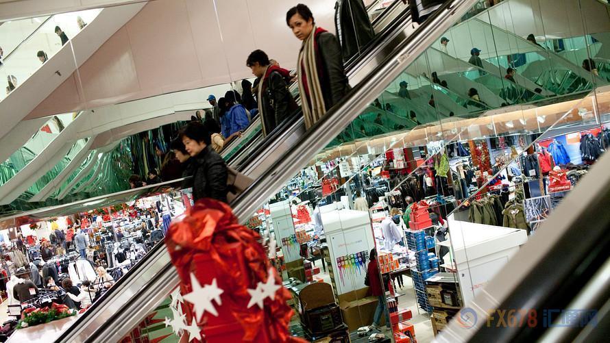 受节日消费旺季的带动,美国11月将增加近20万个新岗位