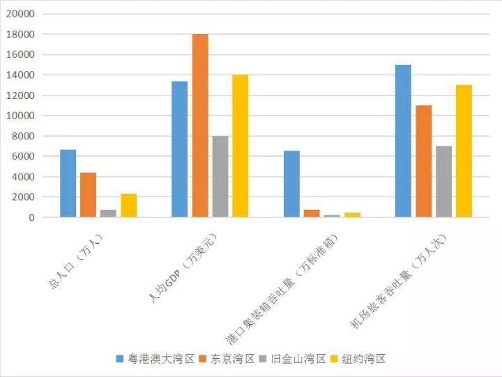 东京经济总量2021_东京经济图片