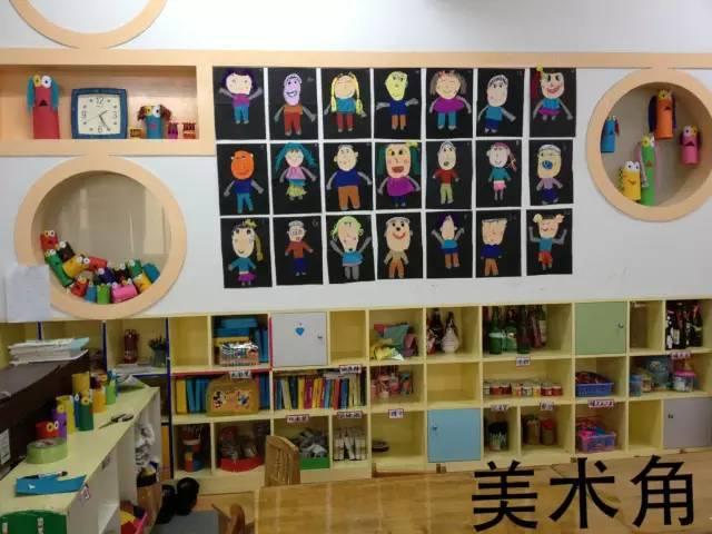 幼儿园美工区,图书区超美布置图片
