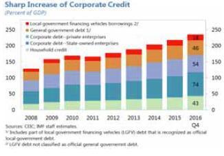 中国每年gdp有多少_陈志武 为什么百姓收入赶不上GDP增长