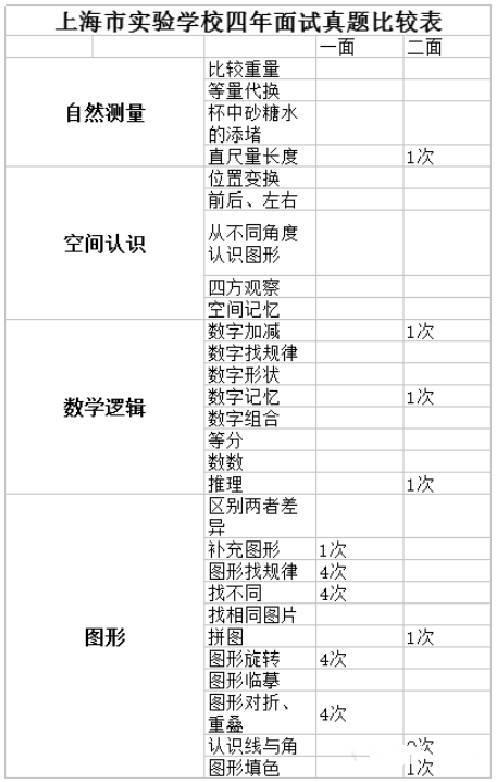 报考!录取率1%的常州v学校学校:毕业要求,入学信息及揭秘高中排名奔牛上海去向图片