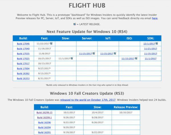 微软新工具上线:方便Insider成员追踪Win10所有通道版本