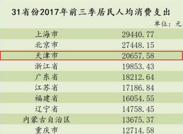 西安2020一季度人均g_西安地铁2020规划图