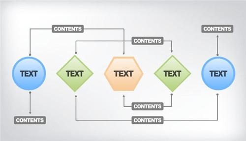 借助绘图软件,例如迅捷流程图制作软件,才能更好地绘制出一份令人满意