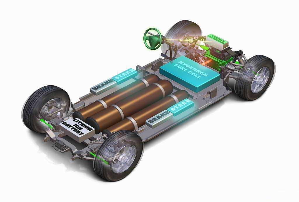 锂电池 铅酸电池 燃料电池 哪种电池更堪大用