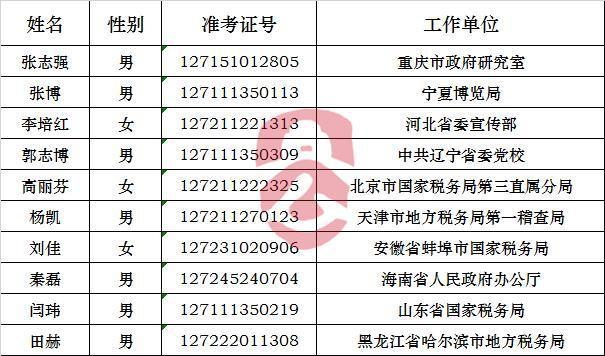 公安机关流动人口服务管理总结_流动人口管理展板(2)