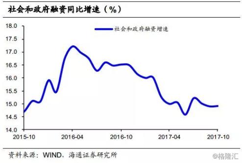 2018年利率债投资策略――牛市前夜,曙光初现