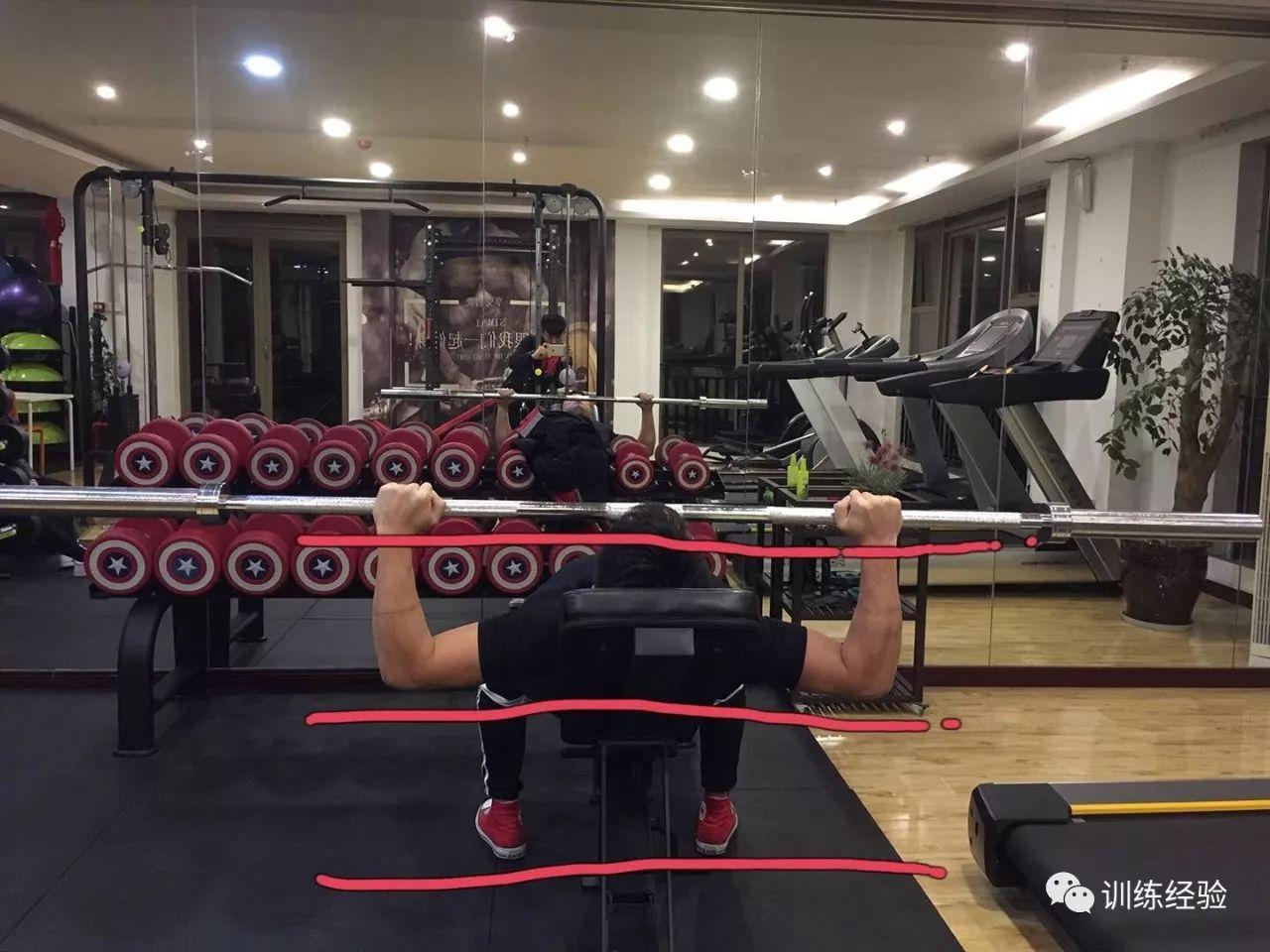 你知道什么是健身训练的基础吗?(一)