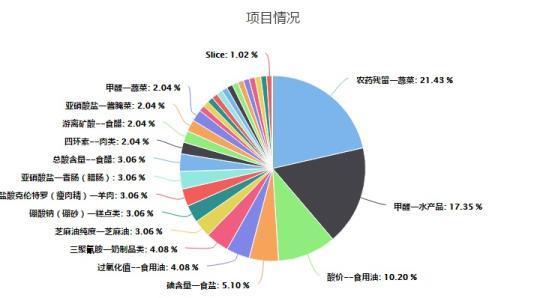 济南计生人口检测经费范围_济南人口净流入曲线图