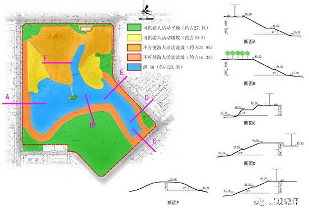 药品地形中的坡度v药品 附坡度规范武汉园林盒包装设计图片