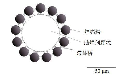 聚酰胺蜡的作用原理_蜡式节温器的工作原理
