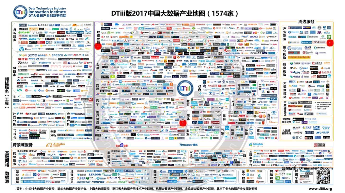 i发布2017中国大数据产业地图 1574家 5大榜单