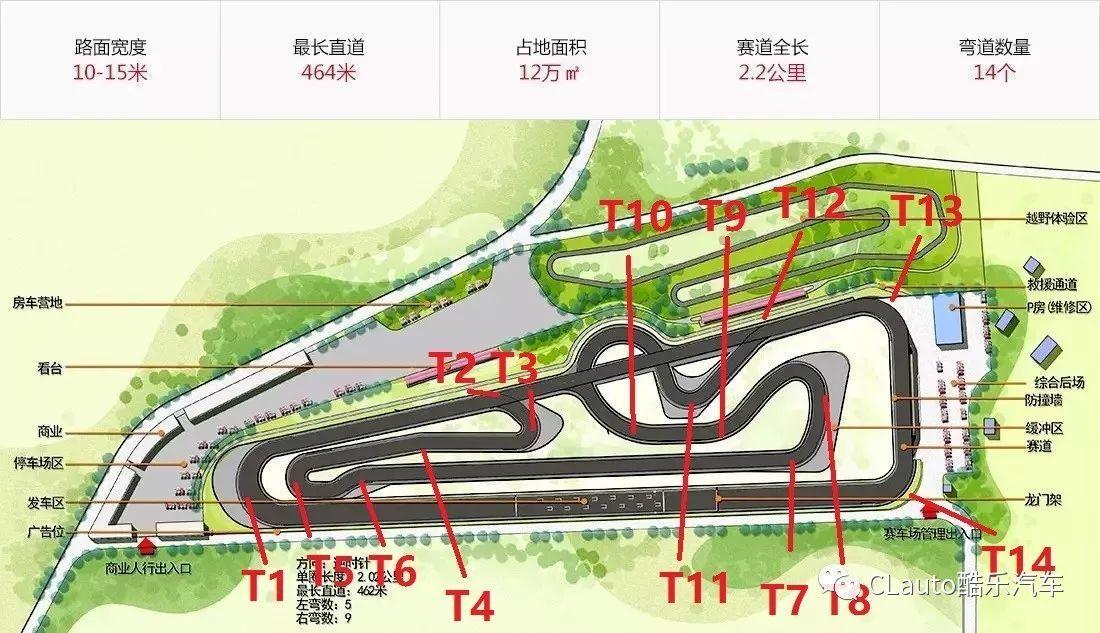 赛道平面图