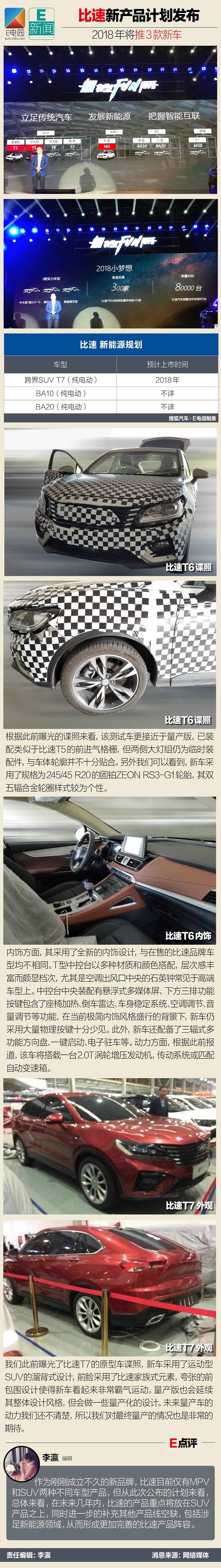 2018年将推3款新车 比速新产品计划发布(第1页) -