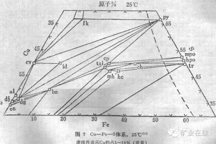 解析矿物共生的顺序和组合 - 探矿者           - .
