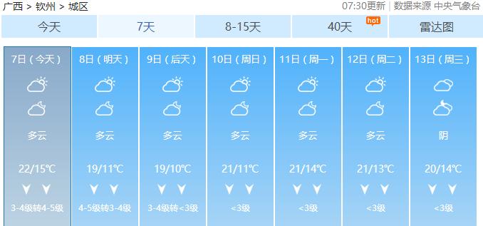 大雪来了!冷空气再袭广西!南宁重返10℃!接下来还有霜冻、寒潮...