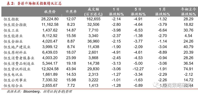 【招商研究】每日复盘与晨会精要(1206):市场温度有回暖倾向