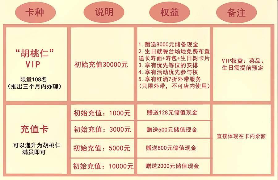 广州胡桃里人均消费_广州棠下胡桃里图片