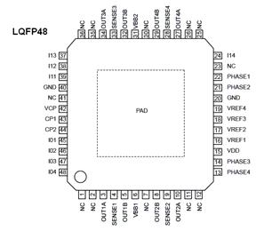 永阜康科技推出四路DMOS全桥电机驱动IC-HR3988。