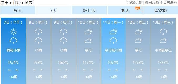 最低-8℃!明天起云南天气要大变!还有一大波坏消息……
