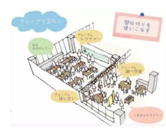 日本如何将开放式学校和个性化教育落到实处?_|_聚焦