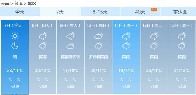 0℃!0℃!云南明天这波降温太凶残!接下来几天...