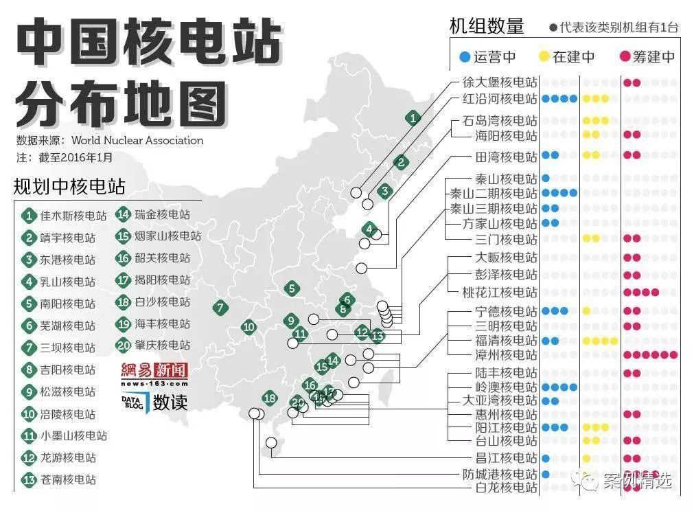 浙江三门 山东海阳核电站 装料投运 ,但技术好像并不是那么可靠