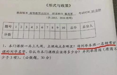 奇葩试题 教育 热图39