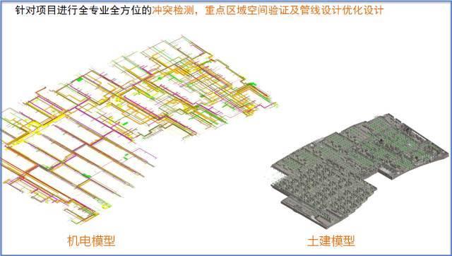 基于BIM技术的管线综合设计