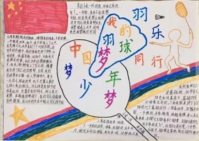 不但锻炼了队员们的动手能力,同时也让他们对于中国梦,少年梦,羽球梦