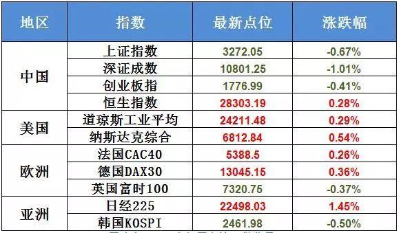 下列表示个经济总量之间的正确关系是(2)