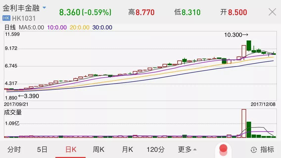 2个月身家暴涨数百亿,她有望成为香港女首富!