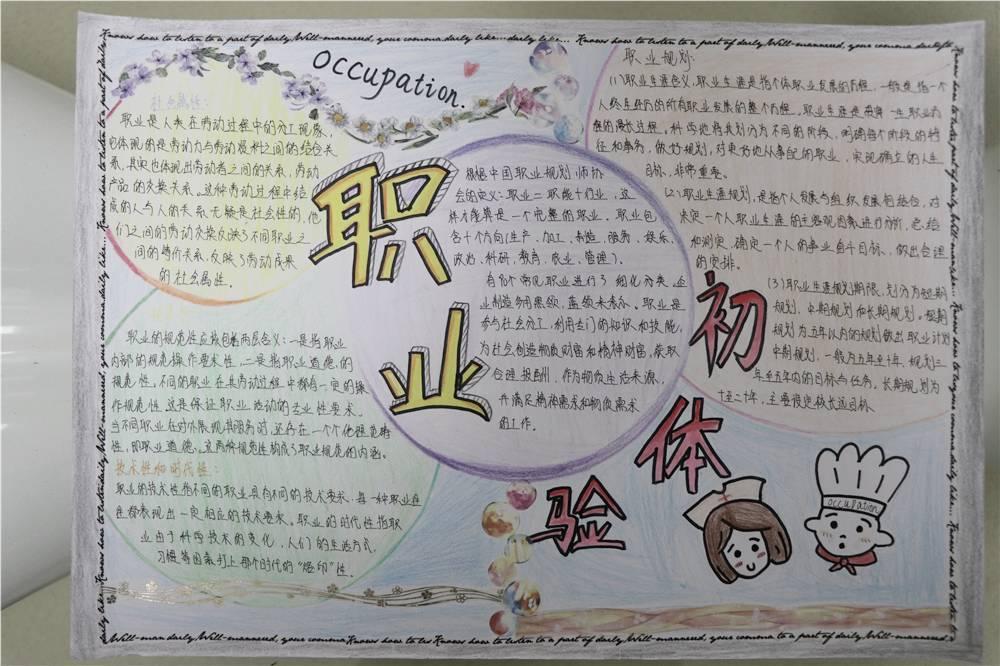 """【手抄报比赛】带你走进白云华附初中部""""职业初认识""""图片"""
