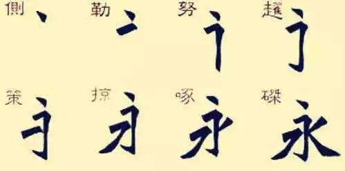 汉字笔画笔顺的规律