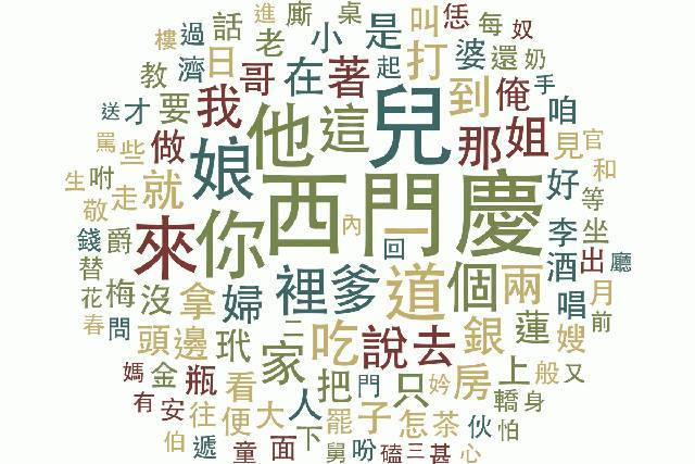 黄色电影金瓶梅下载_读书会丨《金瓶梅》的高端,带着黄色眼镜是看不到的