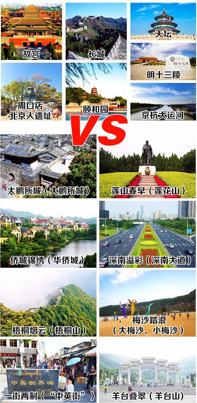 北京和深圳面积和人口_香港和深圳面积