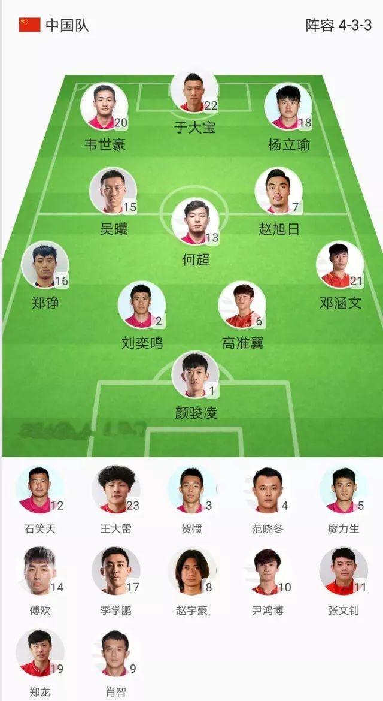 2韩国】韦世豪首秀首球,后面就看颜骏凌、里皮、于大宝了