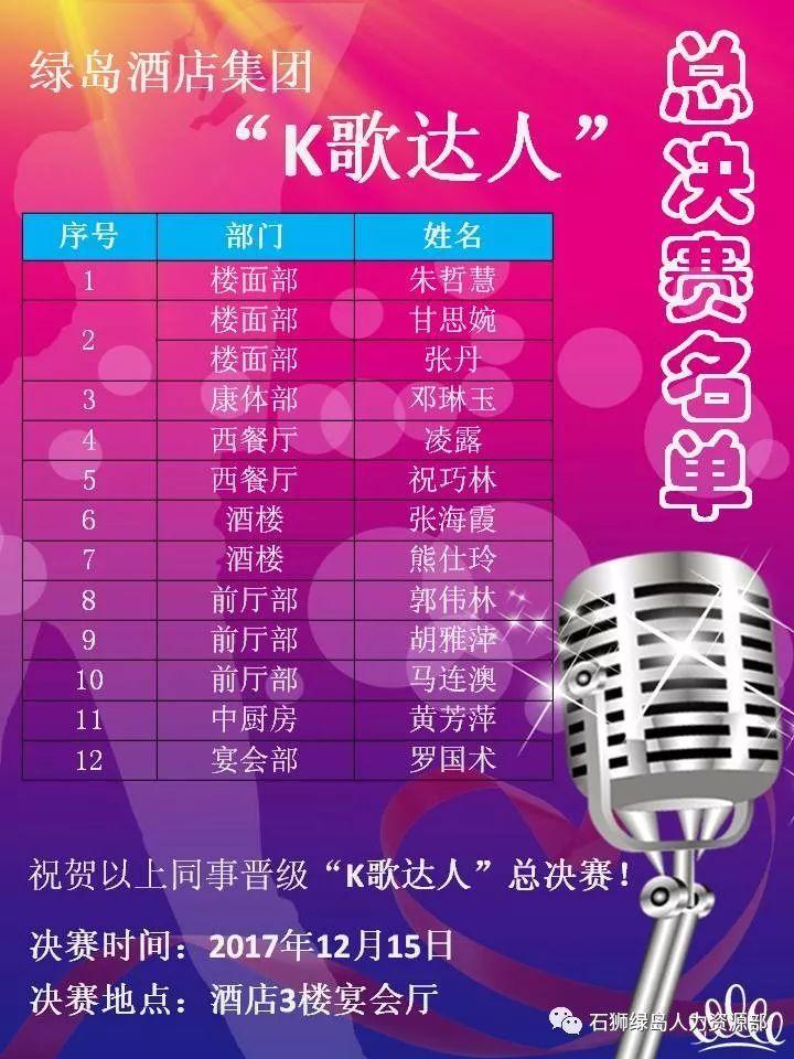 2019年度k歌排行榜_k歌软件哪个好 2013年k歌软件排行榜