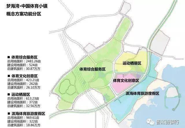 名单│27个特色小镇列入福建省第二批特色小镇创建名单!有你的家乡吗?