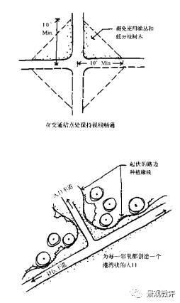工程图 简笔画 平面图 手绘 线稿 254_426 竖版 竖屏