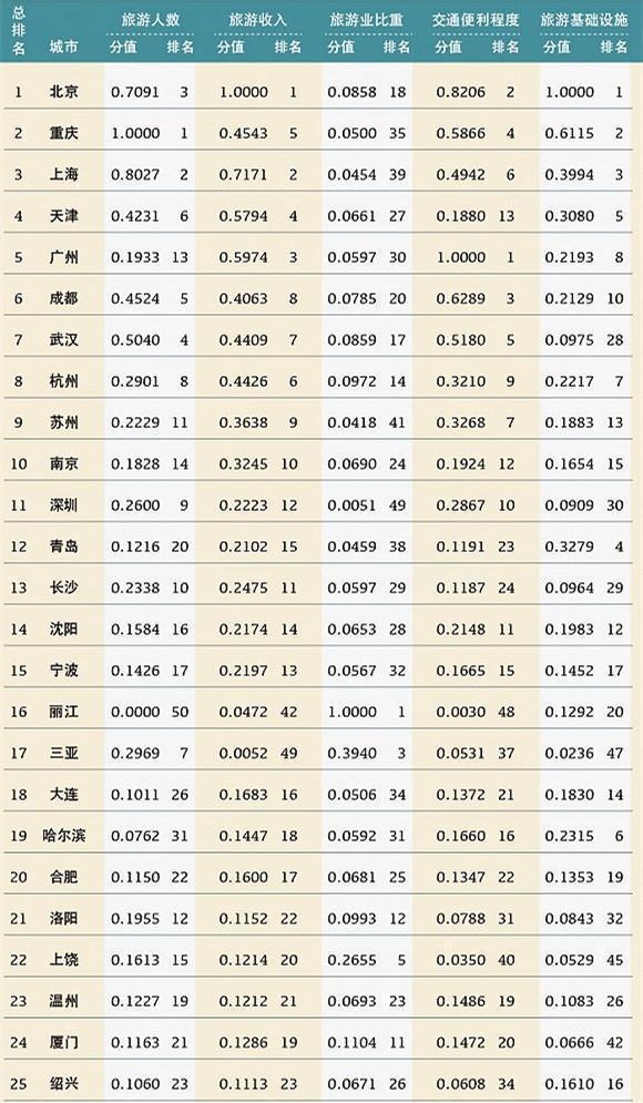 中国民族人口排行_崔东树 人口普查信息的车市关注点(3)