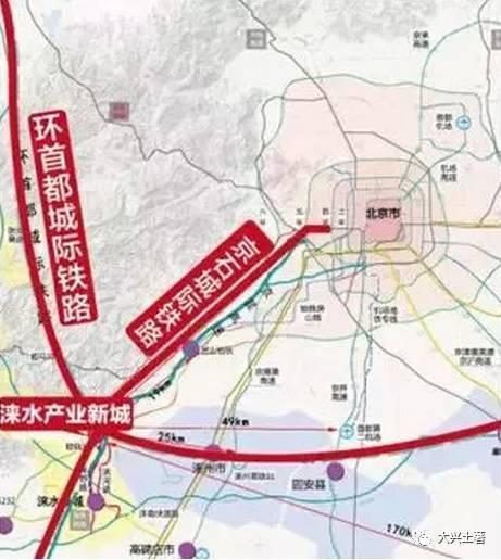 北京大八环最新规划图