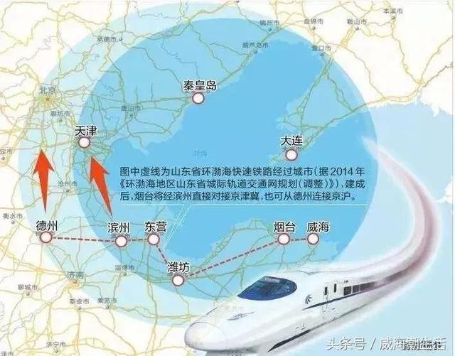 环渤海潍烟高铁明年开建!威海到北京时间缩短一半!