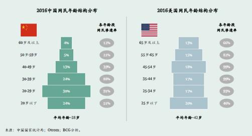 中国年轻人口_年轻人口断崖式下跌,未富先老成事实......