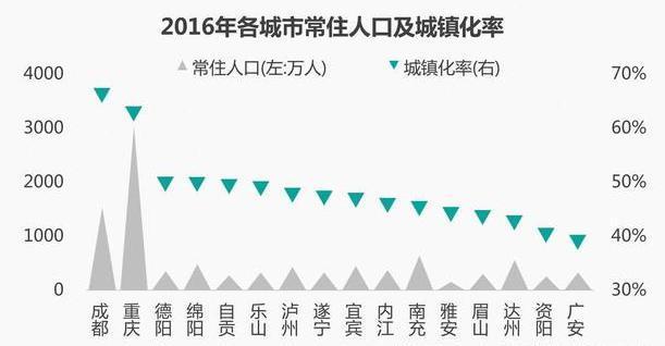 重庆外来人口_我去过的最有良心的城市,市区景点都免费,唯有一处收费,仅28元
