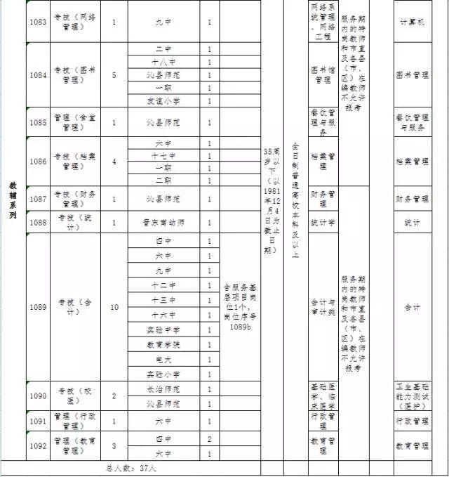 宁武县人口人数_宁武县宁武站