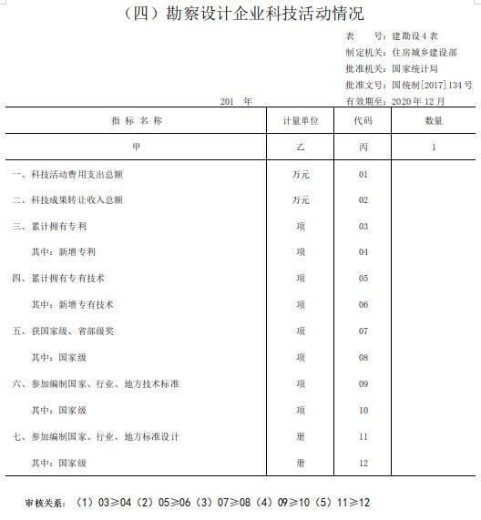 住房城乡建设部办公厅关于报送2017年工程勘察设计统计报表的通知图片