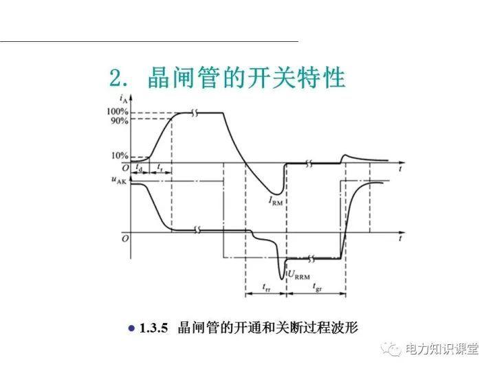 晶闸管的工作原理图_晶闸管的工作原理