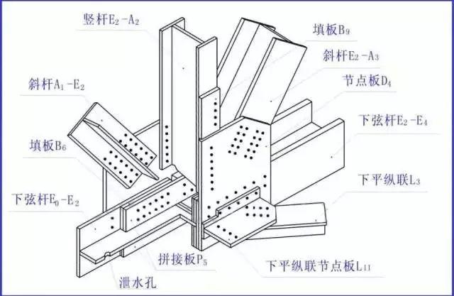 杆件图 ※ 零件图 ▼ 设计轮廓图 概述 ※ 钢屋架 ※ 钢屋架结构图