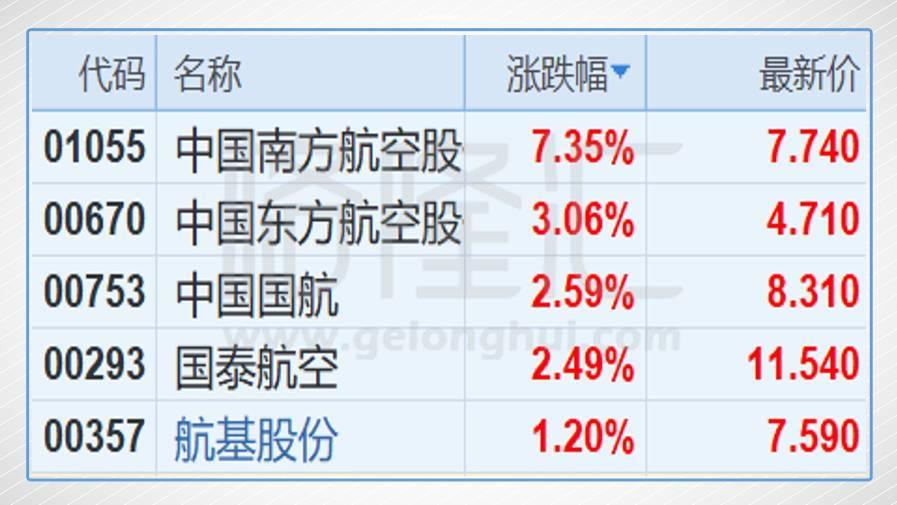 港股复盘:如果腾讯、平安与汇丰继续齐发威……